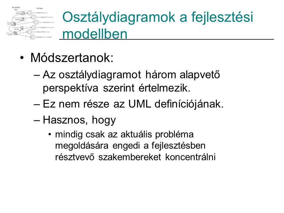 Osztálydiagramok a fejlesztési modellben