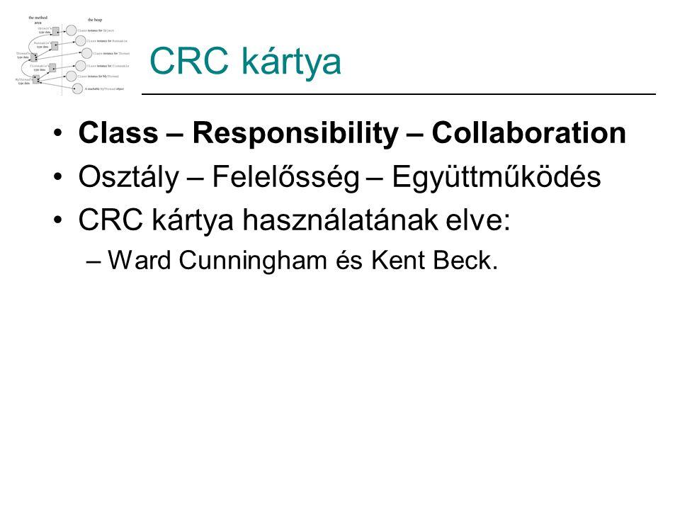 CRC kártya Class – Responsibility – Collaboration