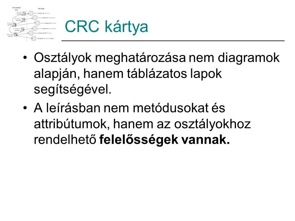 CRC kártya Osztályok meghatározása nem diagramok alapján, hanem táblázatos lapok segítségével.