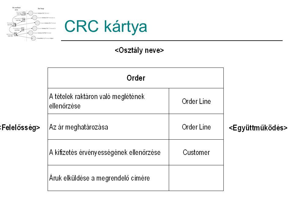 CRC kártya