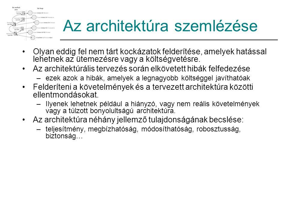 Az architektúra szemlézése