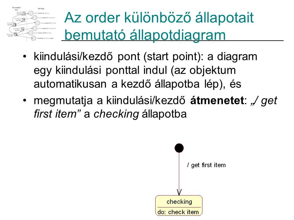 Az order különböző állapotait bemutató állapotdiagram
