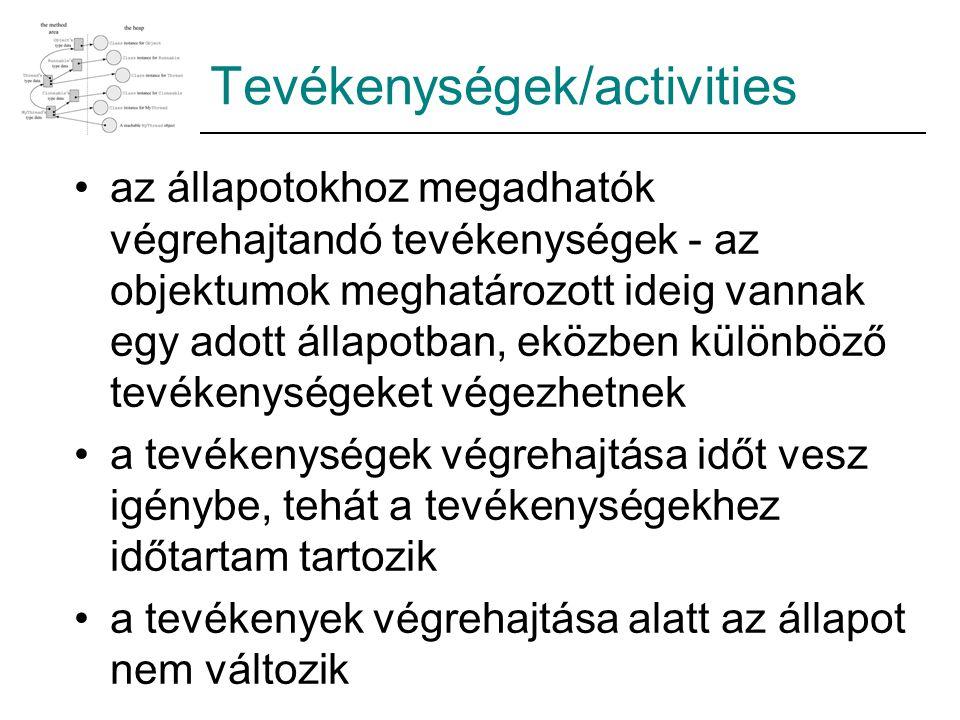 Tevékenységek/activities