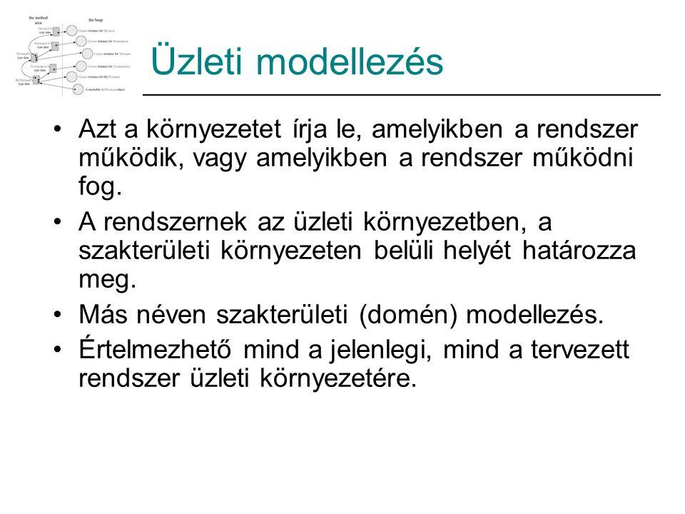 Üzleti modellezés Azt a környezetet írja le, amelyikben a rendszer működik, vagy amelyikben a rendszer működni fog.
