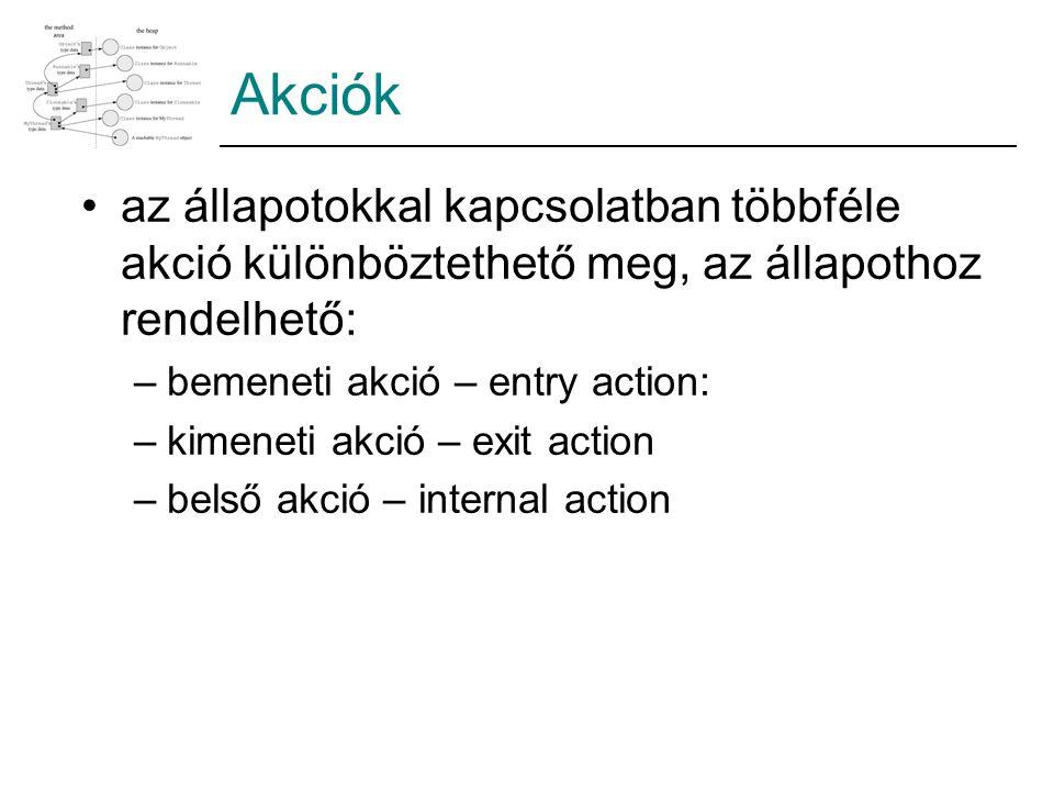 Akciók az állapotokkal kapcsolatban többféle akció különböztethető meg, az állapothoz rendelhető: bemeneti akció – entry action: