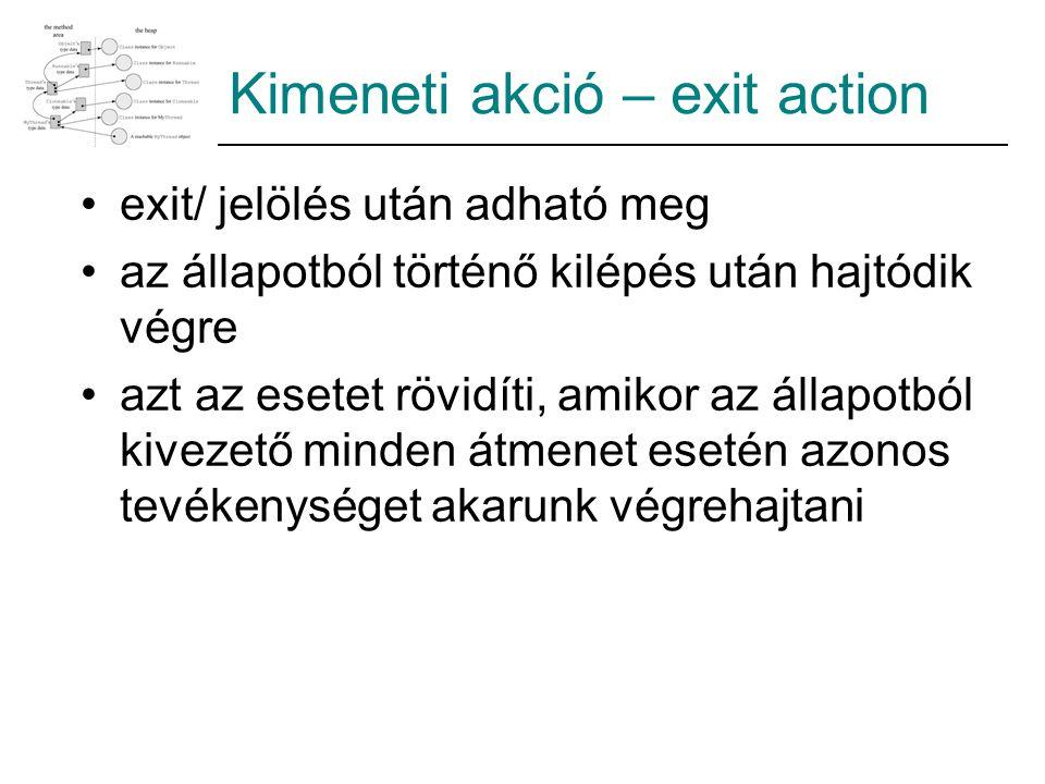 Kimeneti akció – exit action