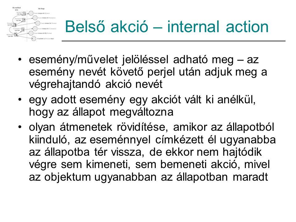 Belső akció – internal action