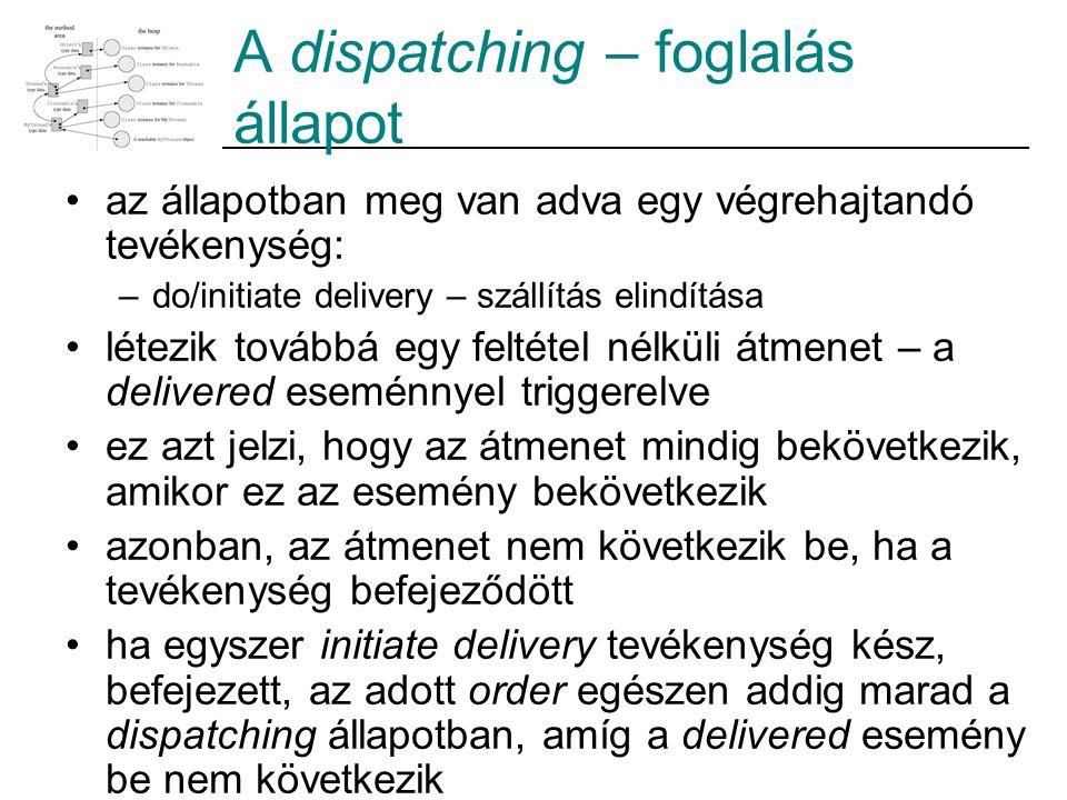 A dispatching – foglalás állapot