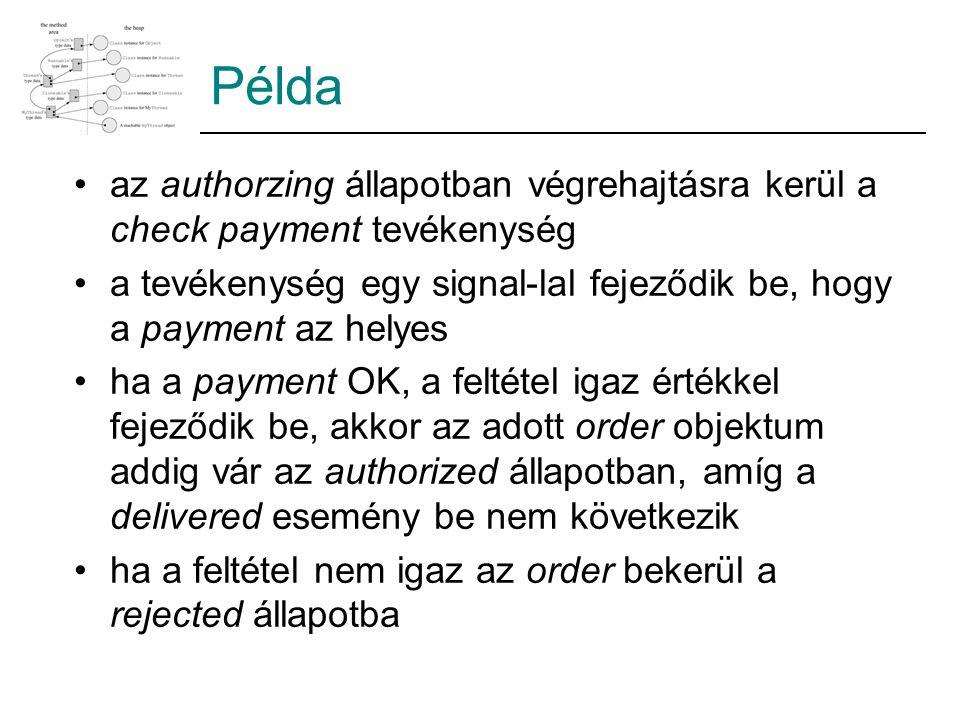 Példa az authorzing állapotban végrehajtásra kerül a check payment tevékenység. a tevékenység egy signal-lal fejeződik be, hogy a payment az helyes.