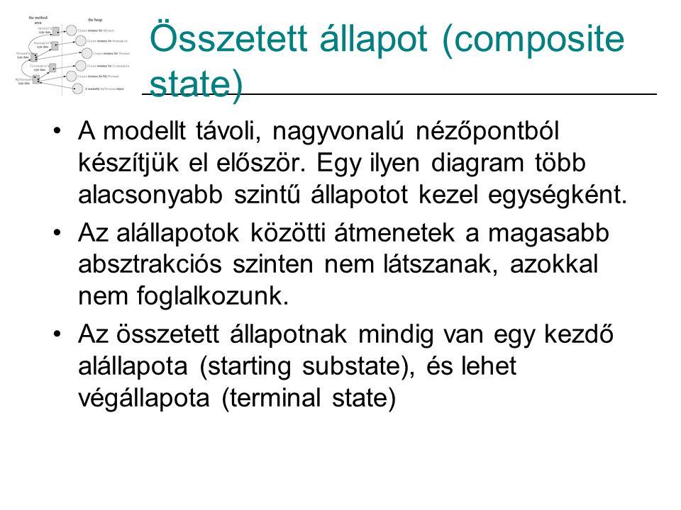 Összetett állapot (composite state)