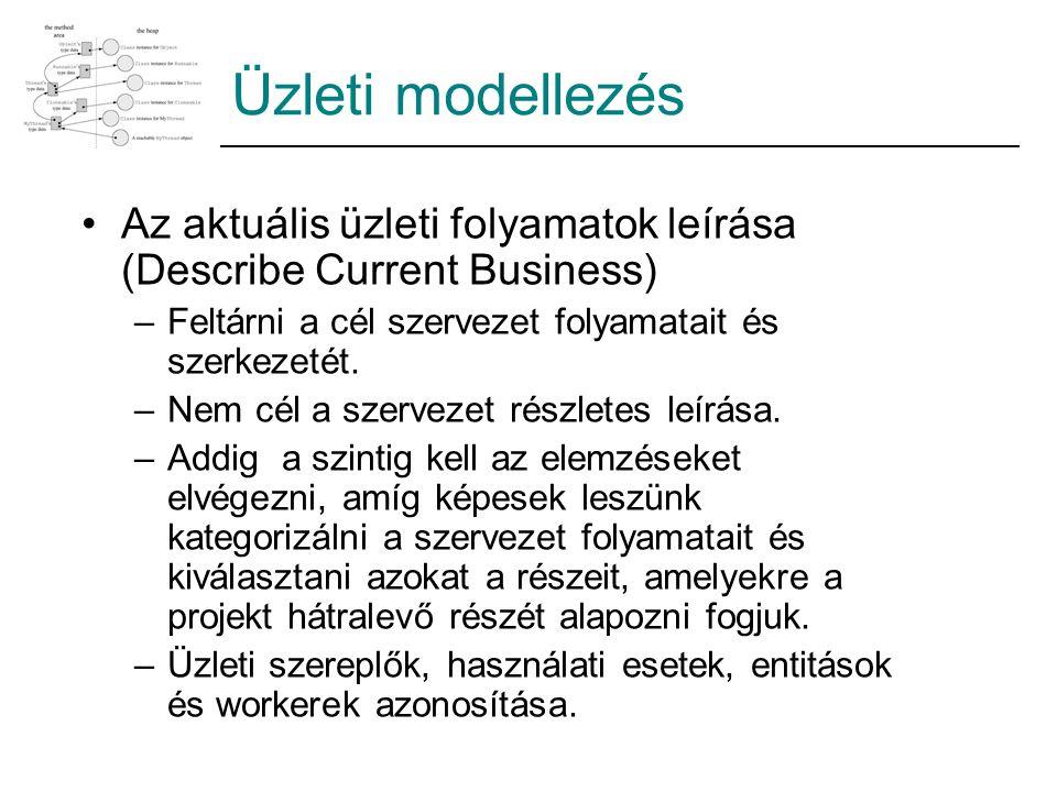 Üzleti modellezés Az aktuális üzleti folyamatok leírása (Describe Current Business) Feltárni a cél szervezet folyamatait és szerkezetét.
