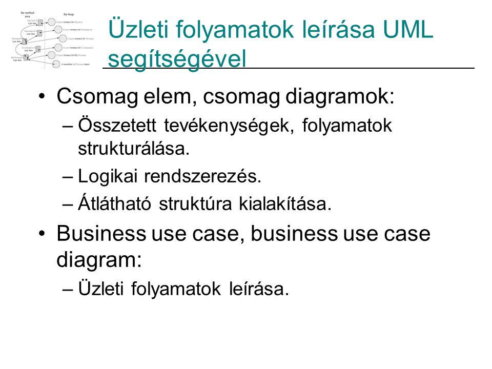Üzleti folyamatok leírása UML segítségével