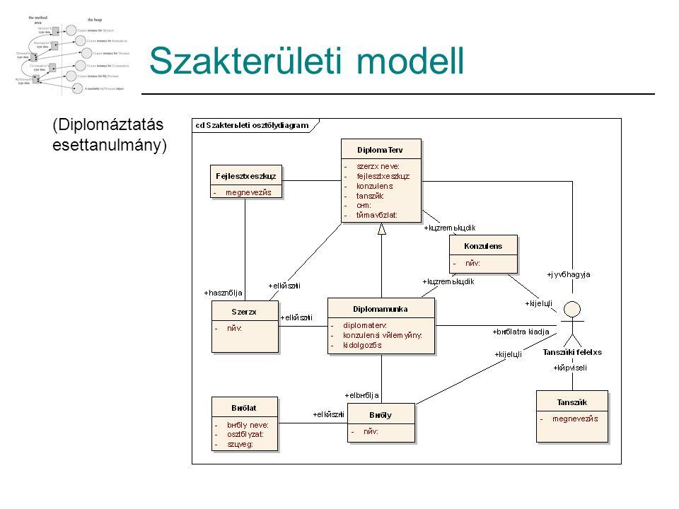 Szakterületi modell (Diplomáztatás esettanulmány)