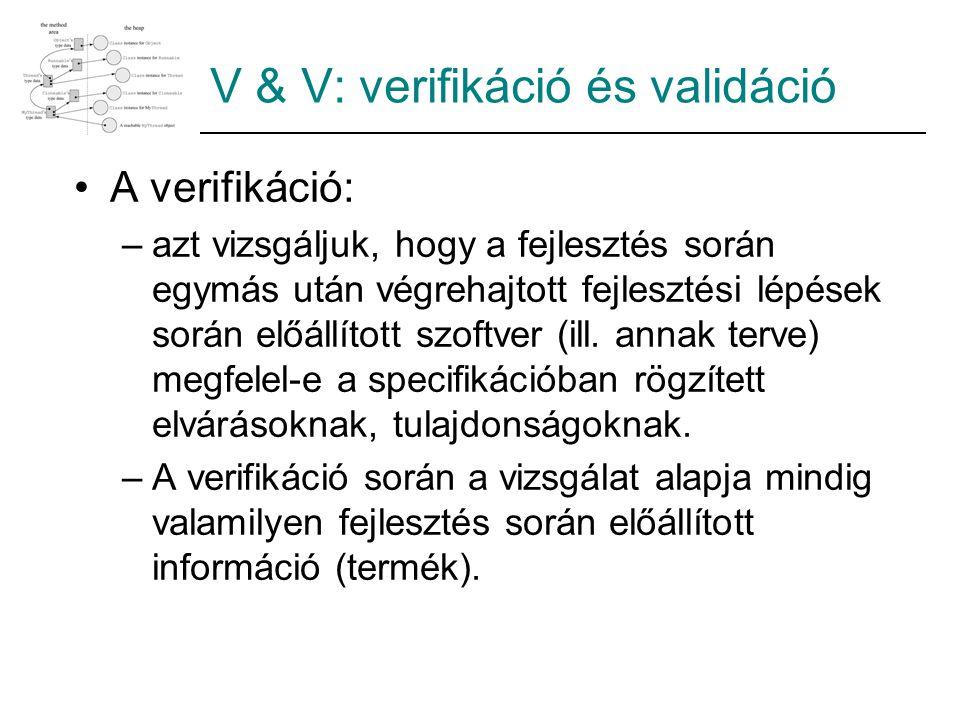 V & V: verifikáció és validáció
