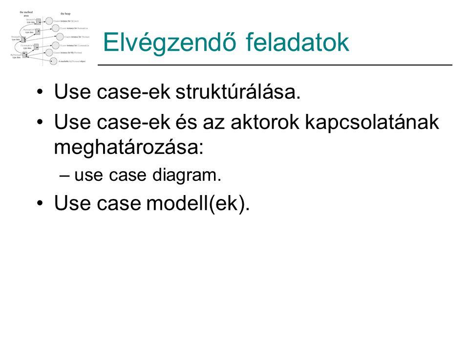 Elvégzendő feladatok Use case-ek struktúrálása.