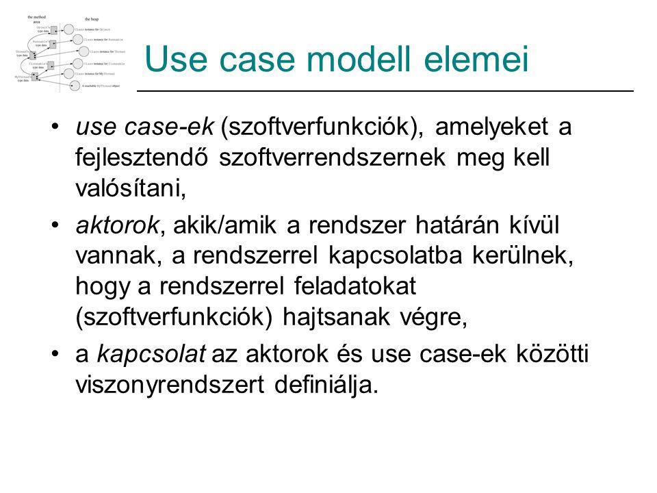 Use case modell elemei use case-ek (szoftverfunkciók), amelyeket a fejlesztendő szoftverrendszernek meg kell valósítani,