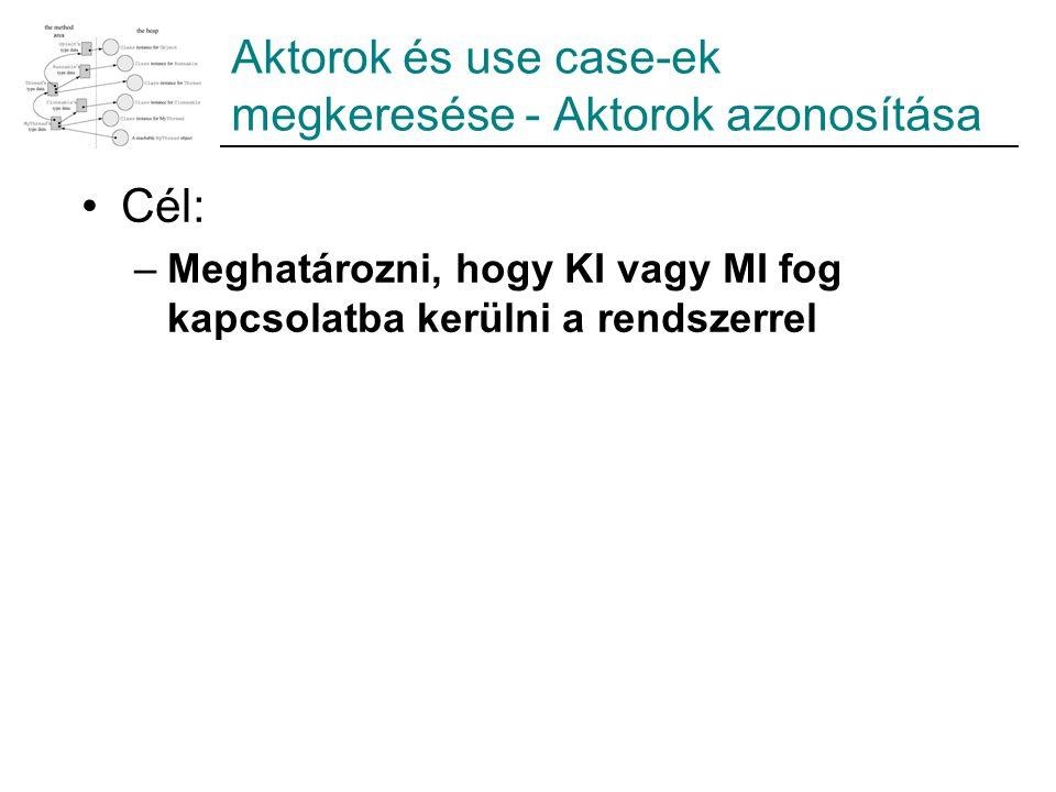Aktorok és use case-ek megkeresése - Aktorok azonosítása