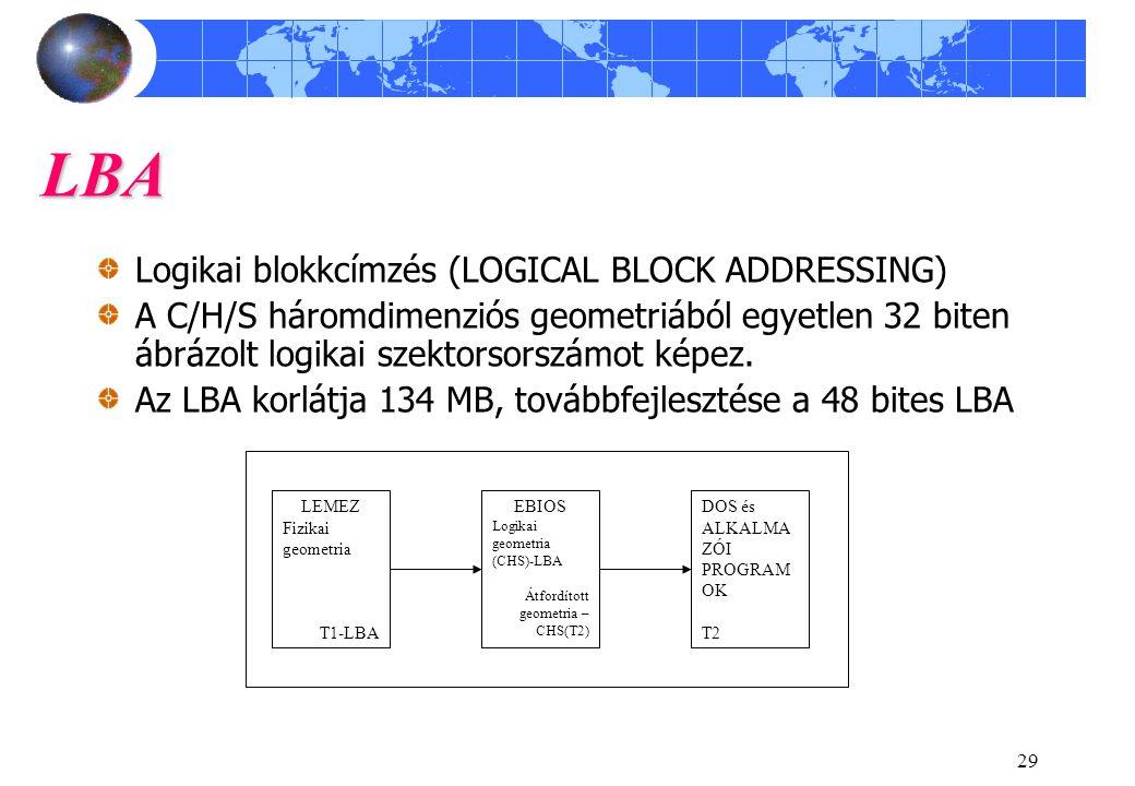LBA Logikai blokkcímzés (LOGICAL BLOCK ADDRESSING)