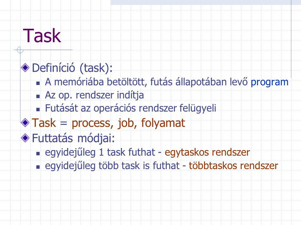 Task Definíció (task): Task = process, job, folyamat Futtatás módjai:
