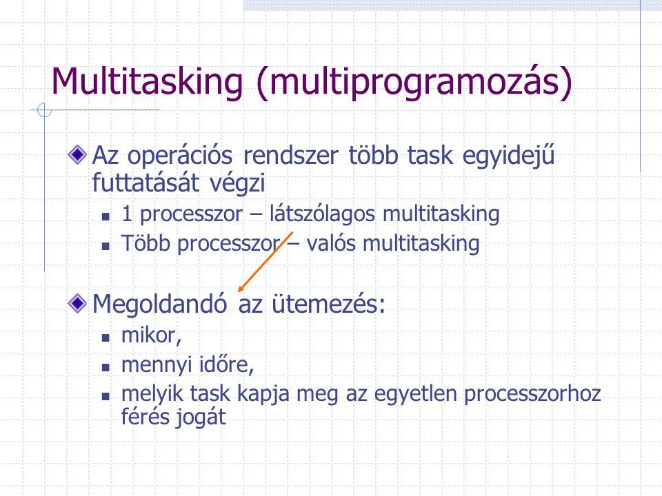 Multitasking (multiprogramozás)