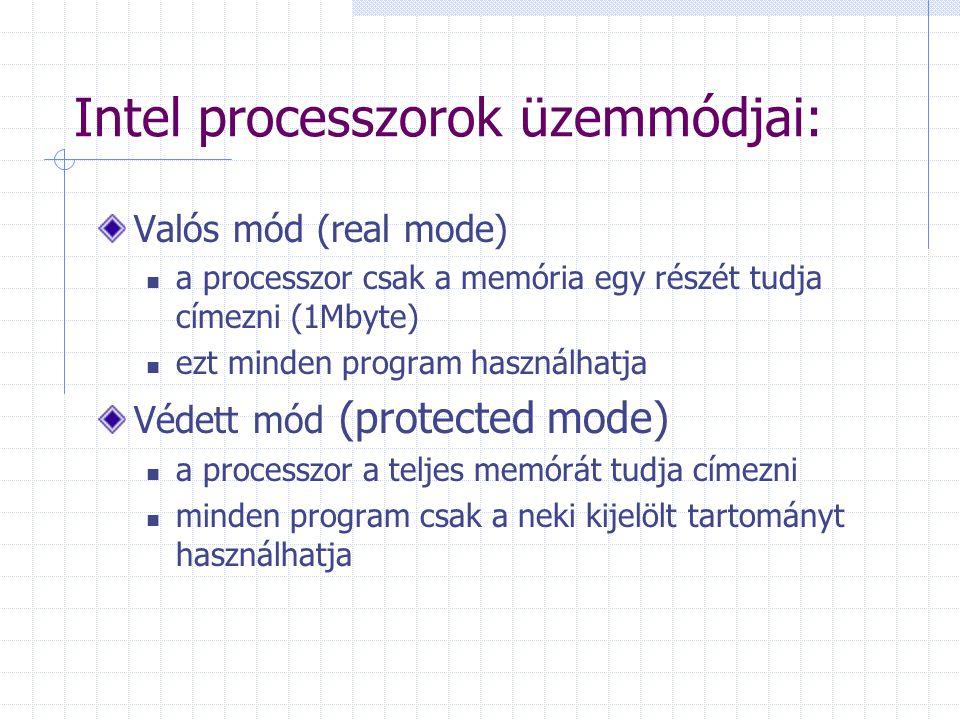 Intel processzorok üzemmódjai: