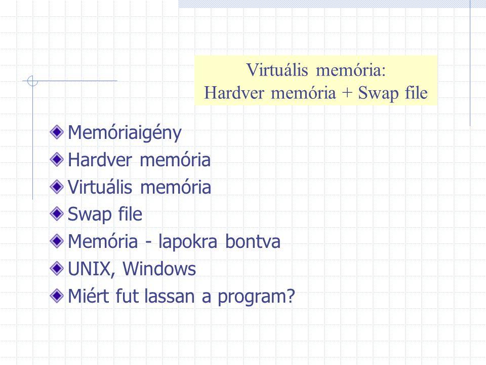 Virtuális memória: Hardver memória + Swap file