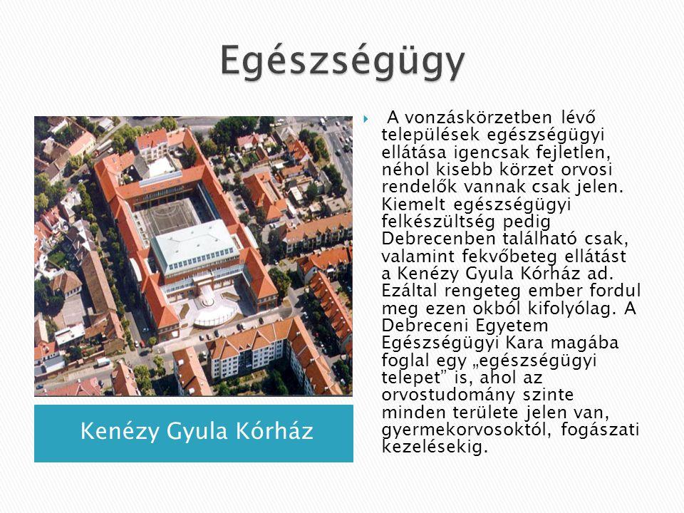 Egészségügy Kenézy Gyula Kórház
