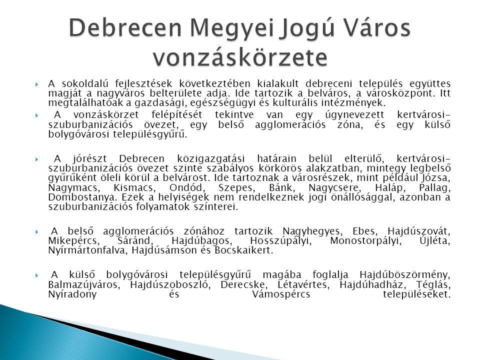 Debrecen Megyei Jogú Város vonzáskörzete