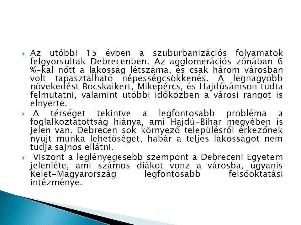 Az utóbbi 15 évben a szuburbanizációs folyamatok felgyorsultak Debrecenben. Az agglomerációs zónában 6 %-kal nőtt a lakosság létszáma, és csak három városban volt tapasztalható népességcsökkenés. A legnagyobb növekedést Bocskaikert, Mikepércs, és Hajdúsámson tudta felmutatni, valamint utóbbi időközben a városi rangot is elnyerte.
