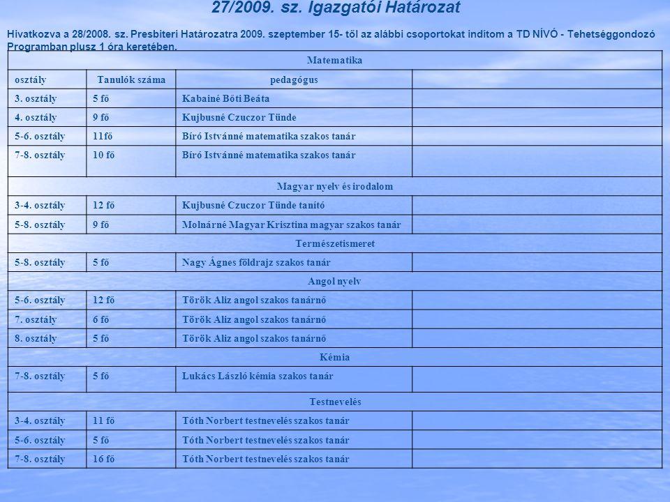 27/2009. sz. Igazgatói Határozat Magyar nyelv és irodalom