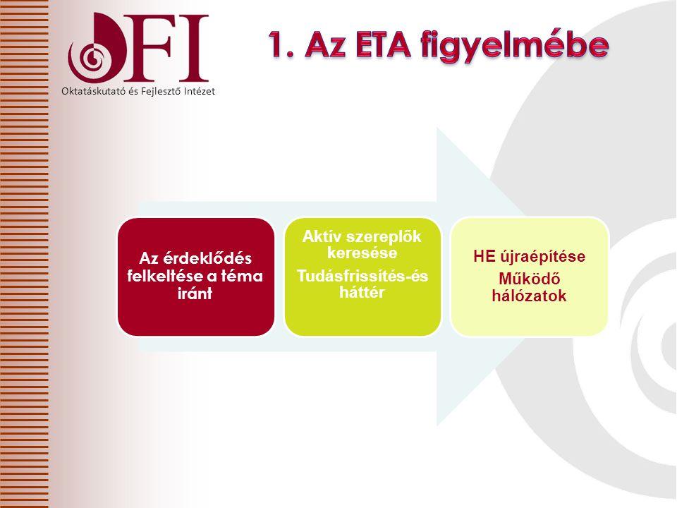 1. Az ETA figyelmébe Az érdeklődés felkeltése a téma iránt