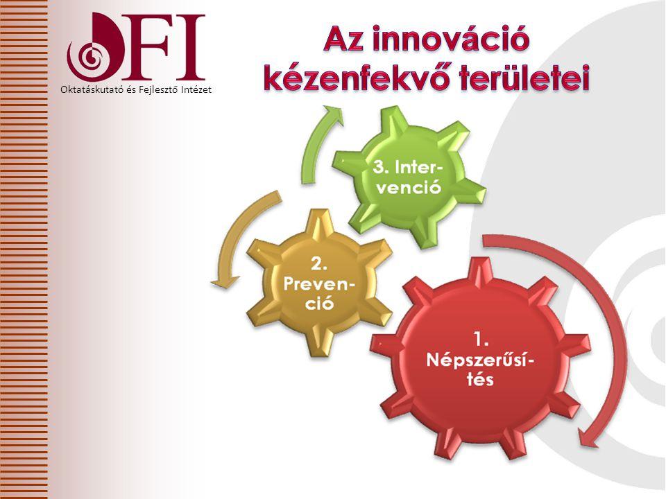 Az innováció kézenfekvő területei