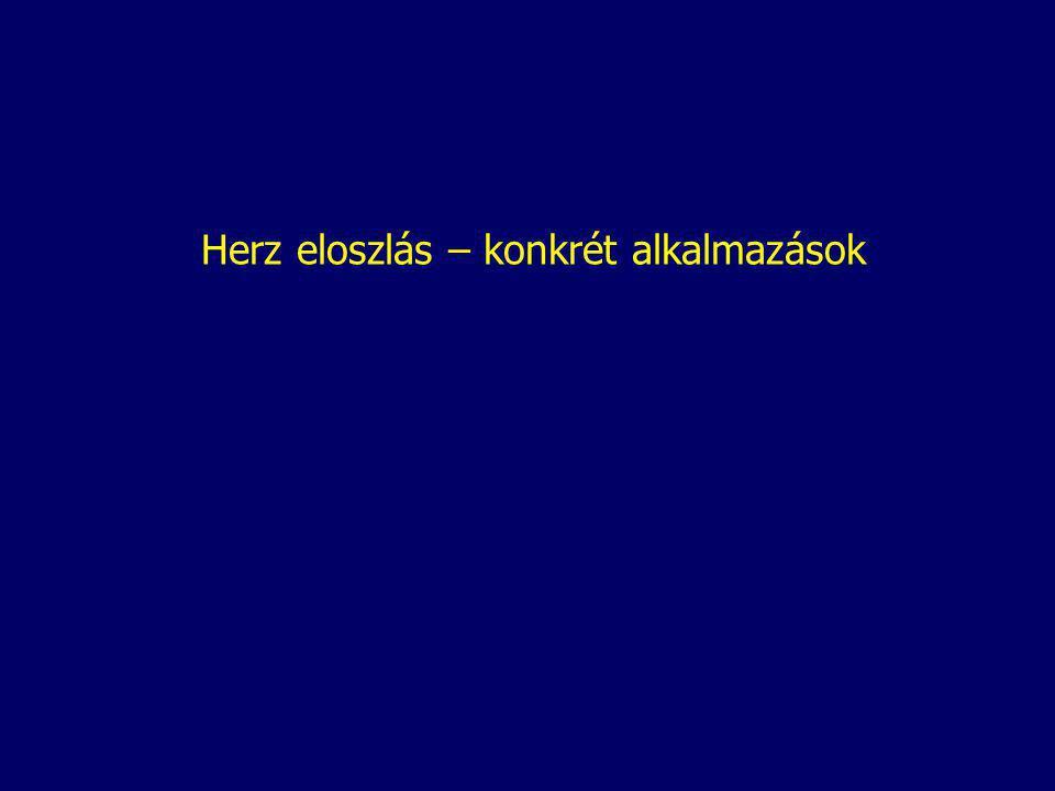 Herz eloszlás – konkrét alkalmazások