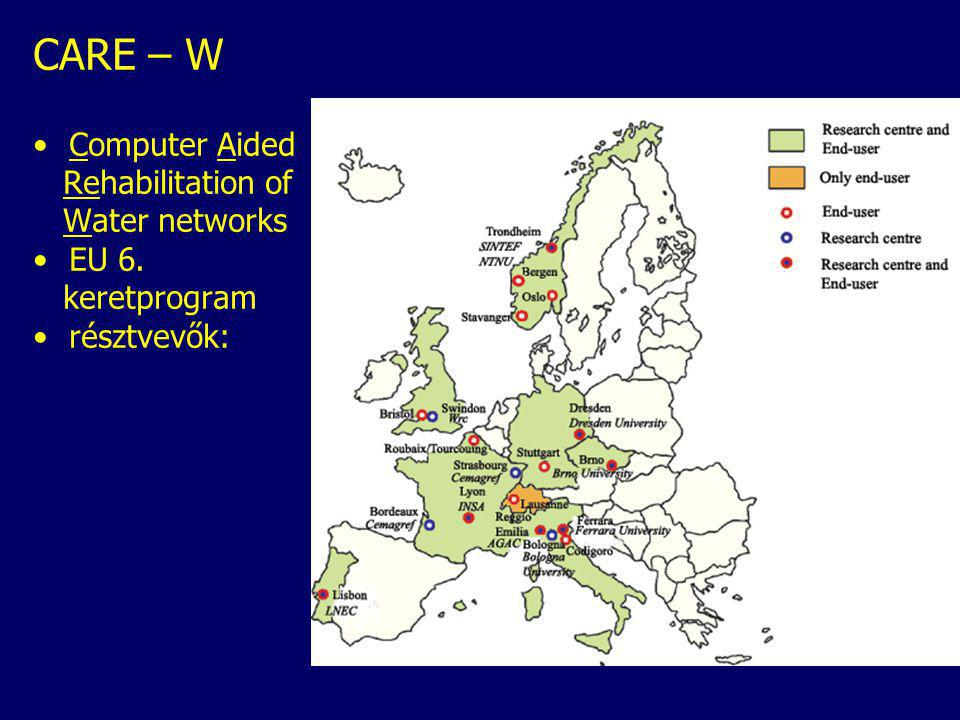 CARE – W Computer Aided Rehabilitation of Water networks EU 6.