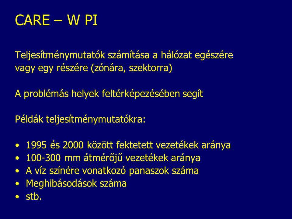 CARE – W PI Teljesítménymutatók számítása a hálózat egészére