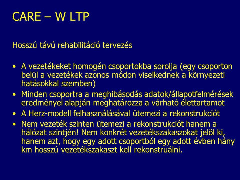 CARE – W LTP Hosszú távú rehabilitáció tervezés