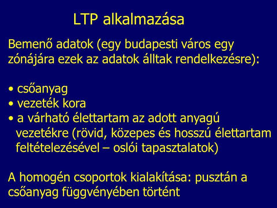 LTP alkalmazása Bemenő adatok (egy budapesti város egy