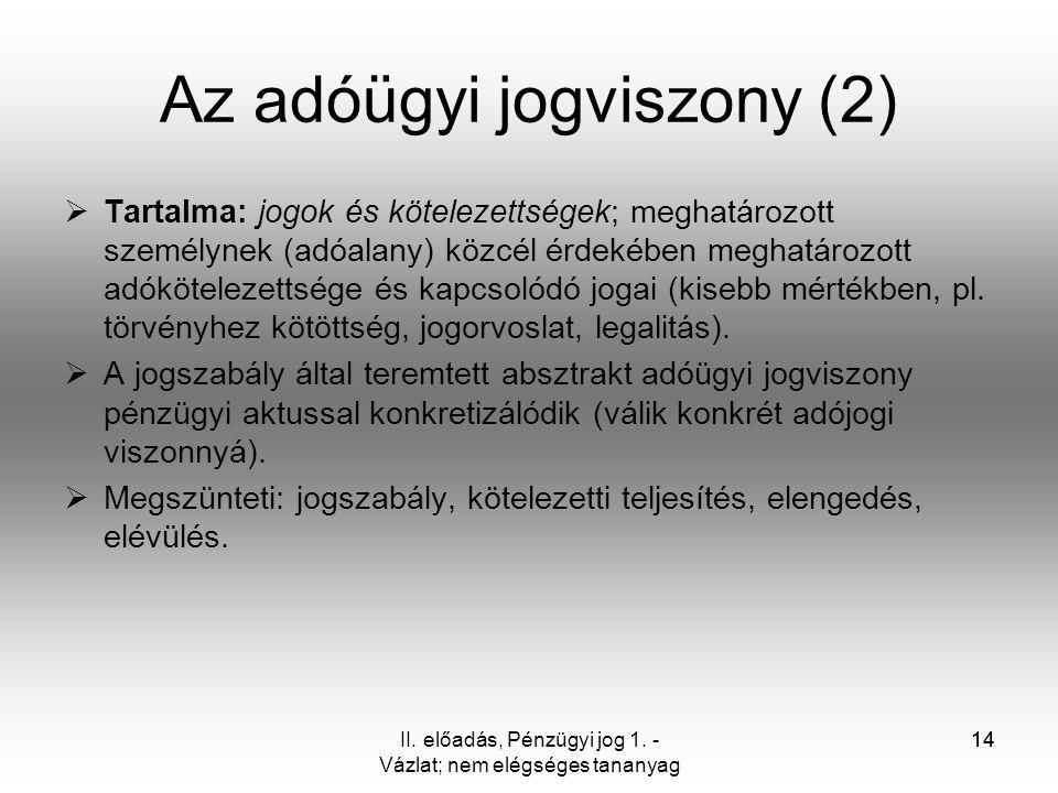 Az adóügyi jogviszony (2)