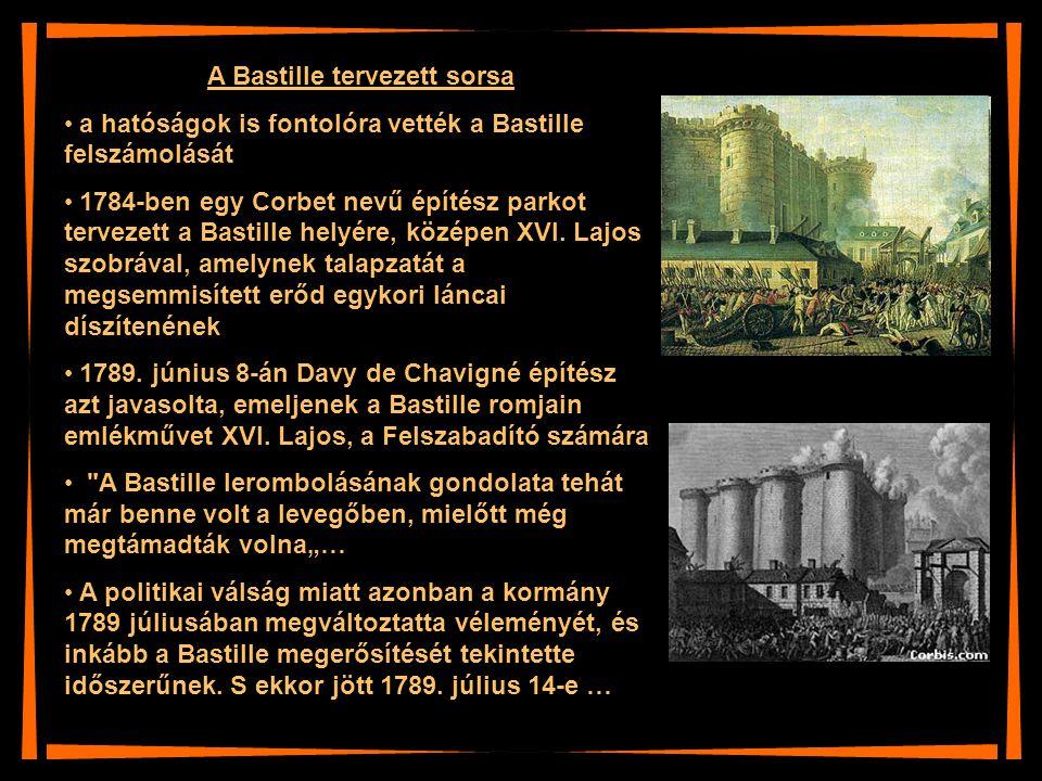 A Bastille tervezett sorsa