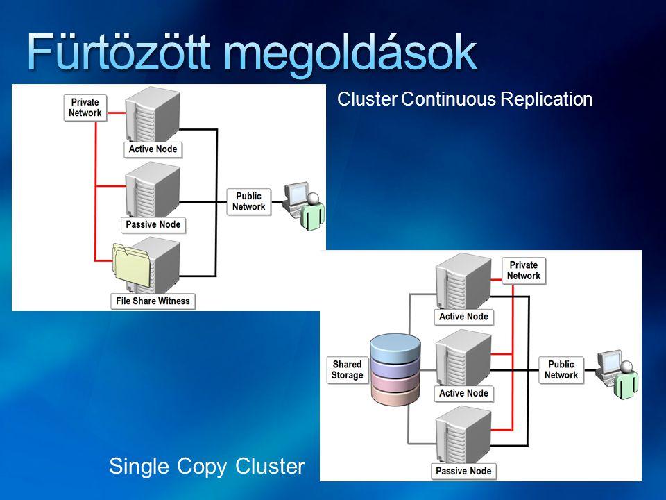Fürtözött megoldások Single Copy Cluster