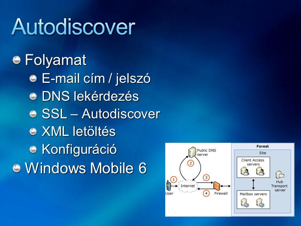 Autodiscover Folyamat Windows Mobile 6 E-mail cím / jelszó