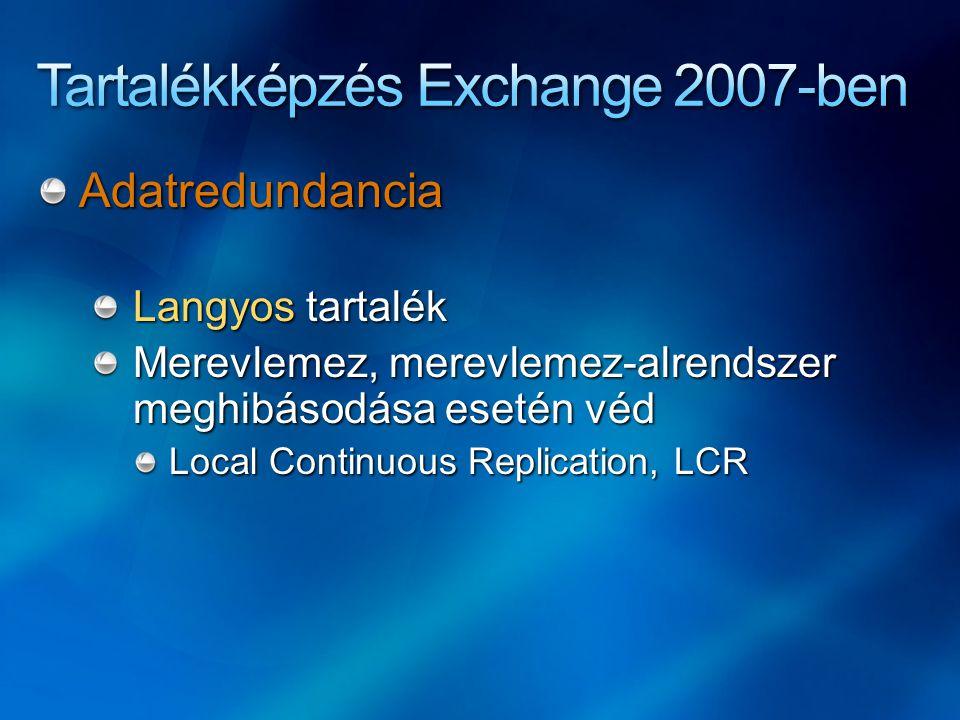 Tartalékképzés Exchange 2007-ben