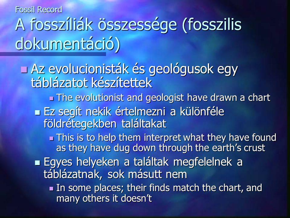 Fossil Record A fosszíliák összessége (fosszilis dokumentáció)
