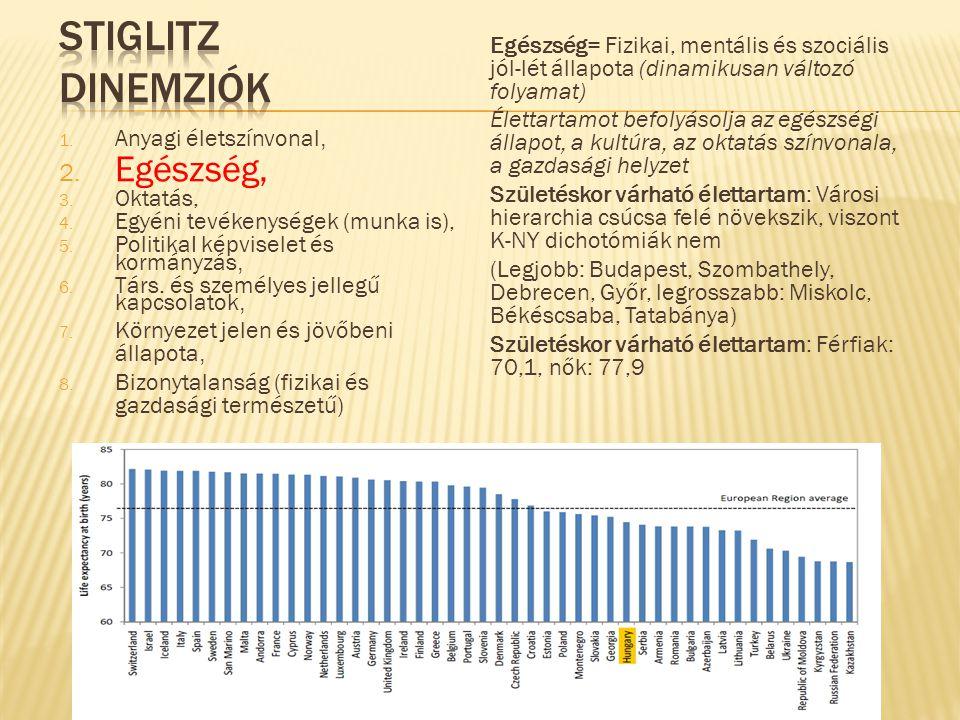 Stiglitz dinemziók Egészség,