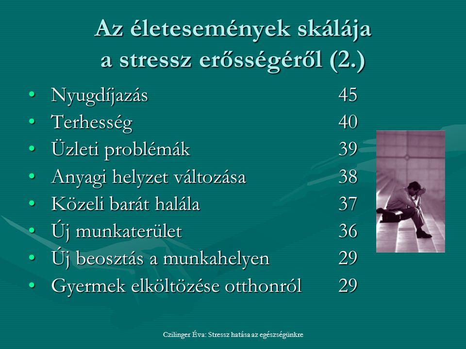 Az életesemények skálája a stressz erősségéről (2.)