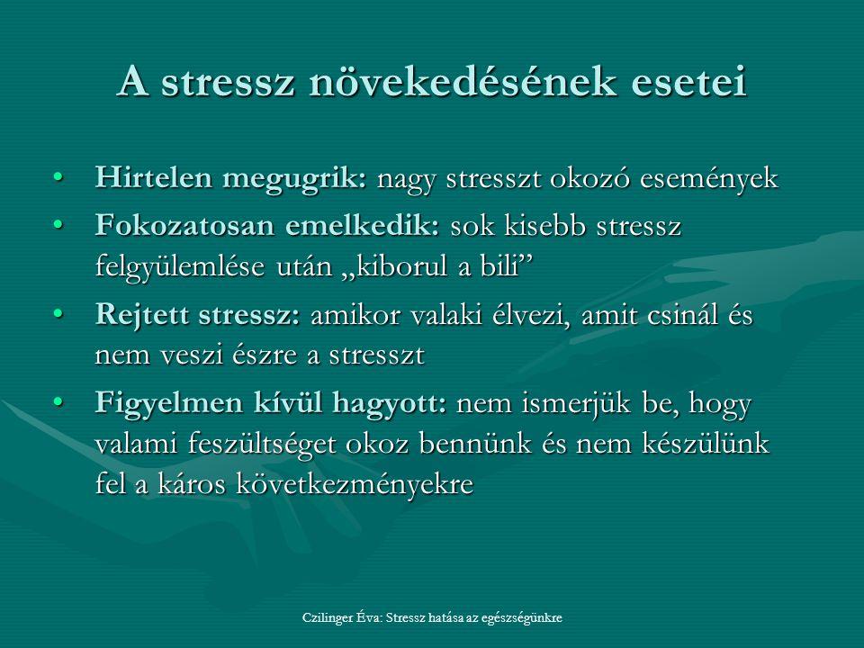 A stressz növekedésének esetei