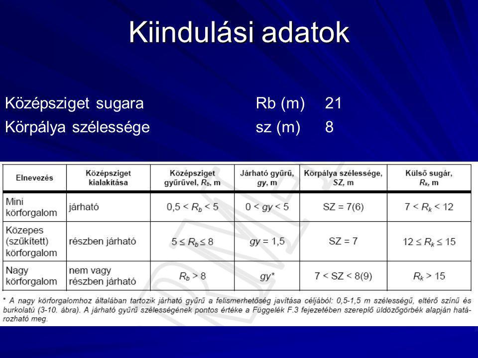 Kiindulási adatok Középsziget sugara Rb (m) 21 Körpálya szélessége