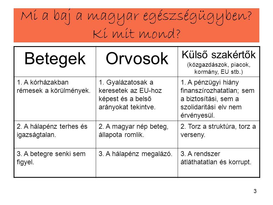 Betegek Orvosok Mi a baj a magyar egészségügyben Ki mit mond