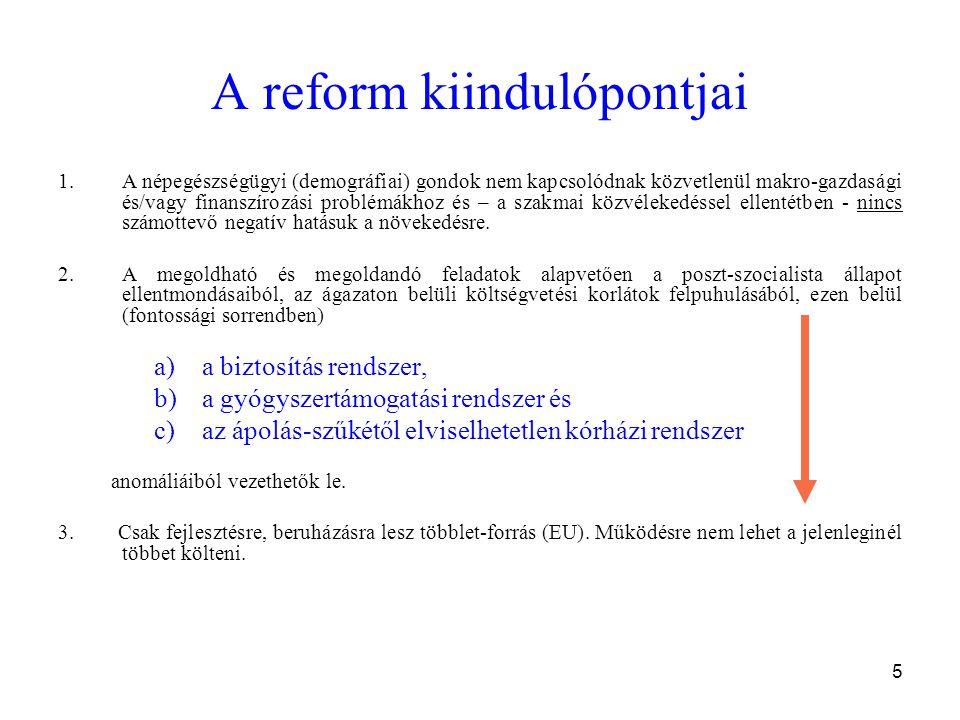 A reform kiindulópontjai
