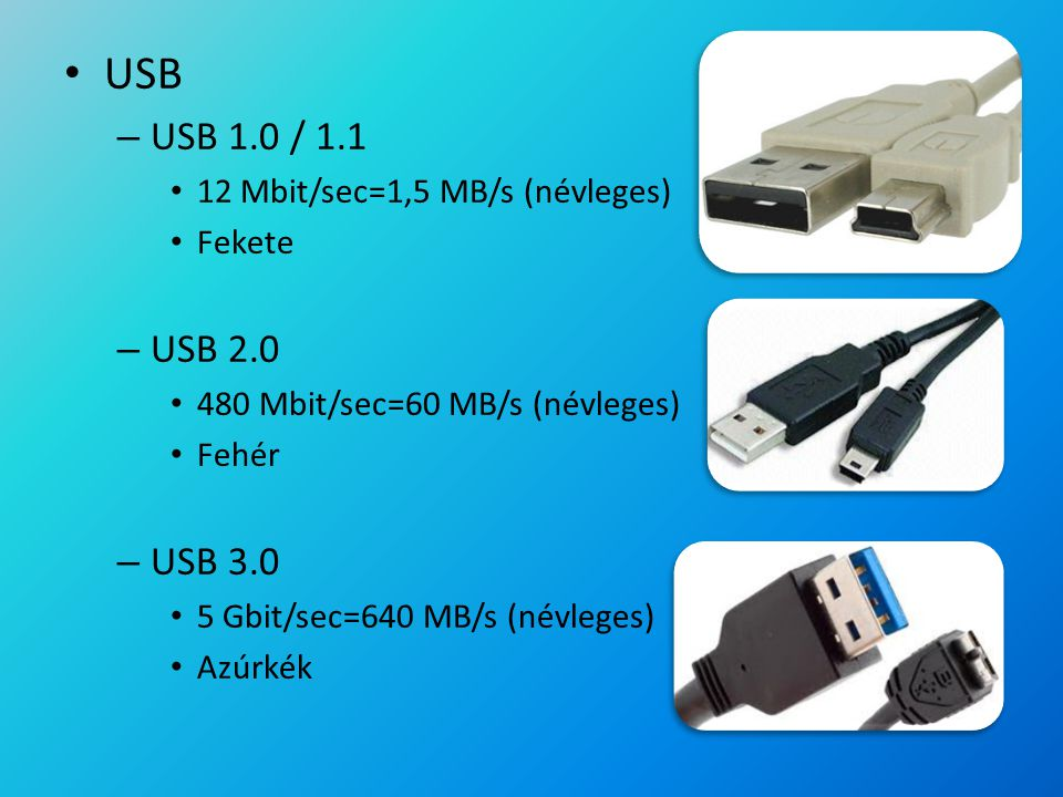USB USB 1.0 / 1.1 USB 2.0 USB 3.0 12 Mbit/sec=1,5 MB/s (névleges)